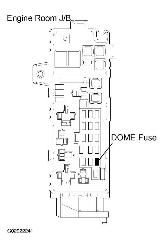 [SCHEMATICS_4ER]  Toyota Sienna Fuse Diagram - Auto Electrical Wiring Diagram | Browning Sst Cb Radio Wiring Diagrams |  | websocial.me