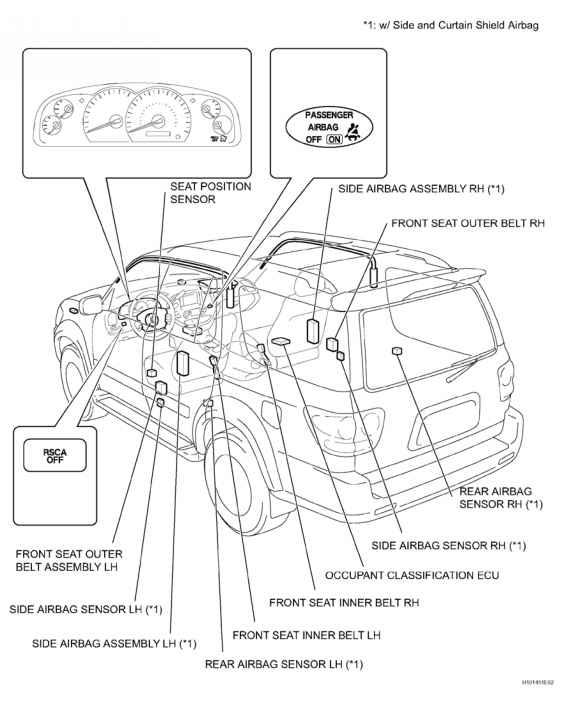 2006 toyota sequoia fuse box diagram