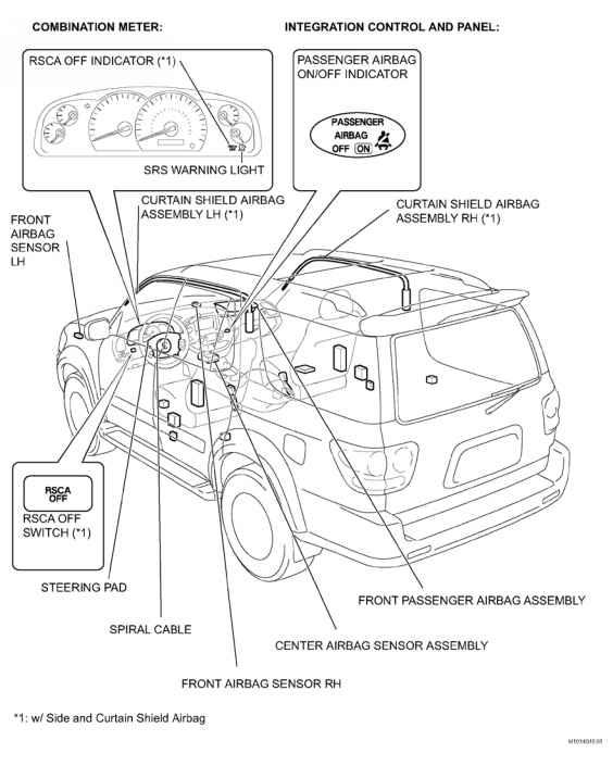 2005 toyota camry airbag sensor location