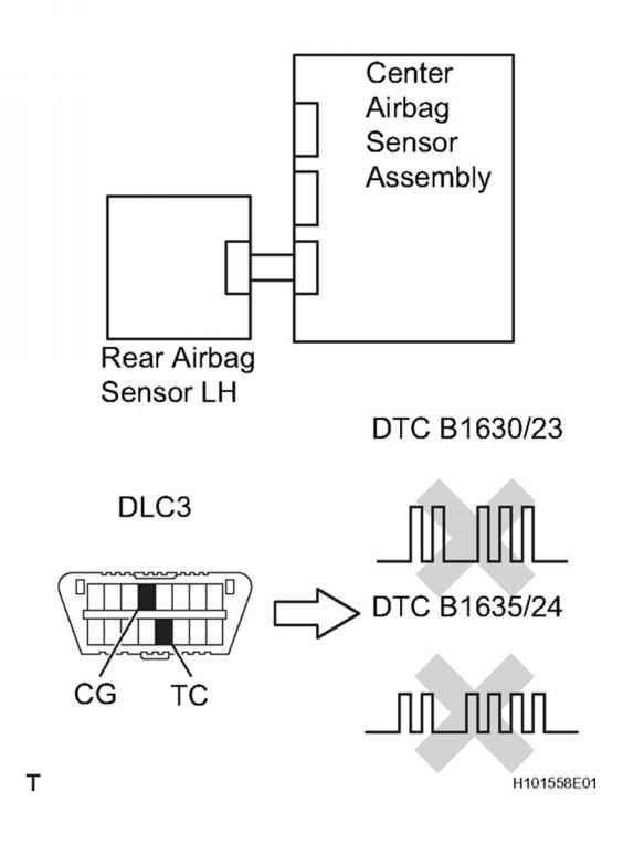 alternator wiring diagram for 2001 toyota sienna fixya