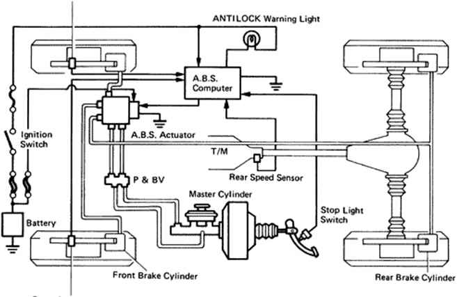 toyota camry fuel pump location megasquirt 3 wiring diagram toyota