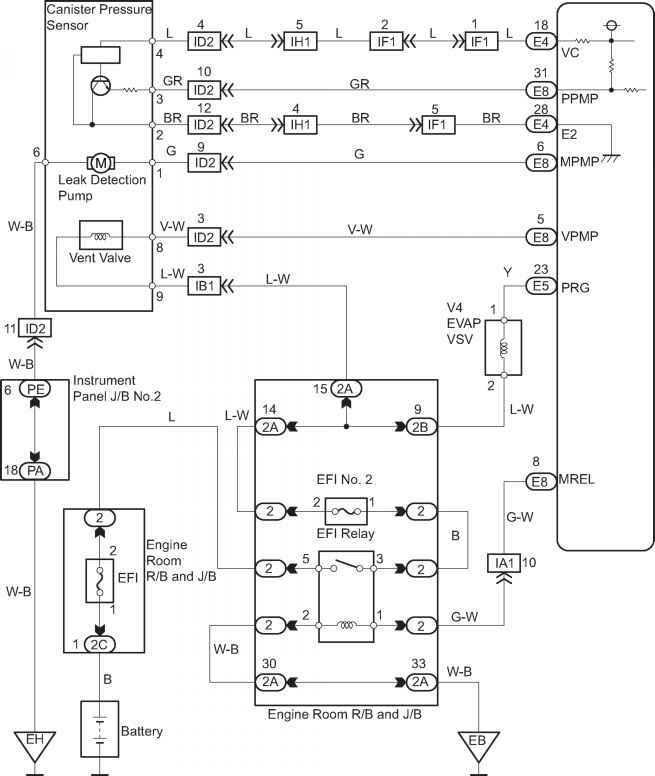 tacoma ignition switch wiring diagram