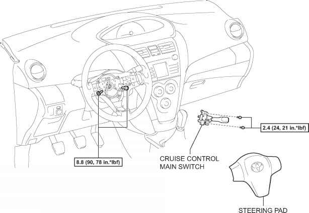 standardr cruise control switch