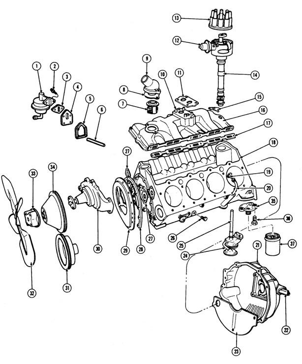 v8 engine block diagram
