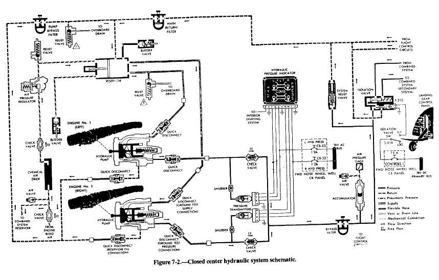 piston aircraft engine valve timing diagram