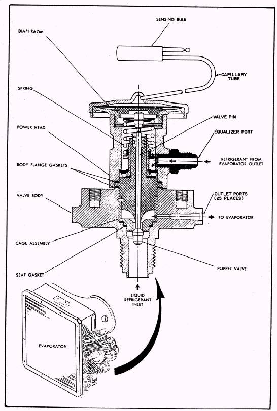 thermostatic expansion valve diagram