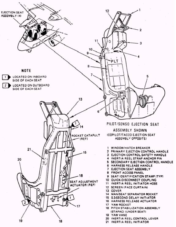 cockpit harness