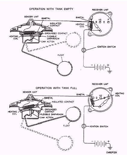 jeep xj fuel gauge wiring diagram