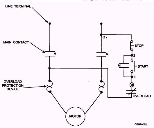 and magnetic starter with full voltage control for single phase motors