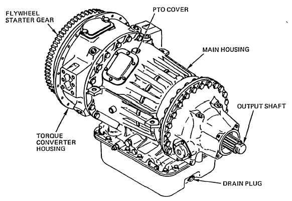 allison 1000 tcm wiring diagram