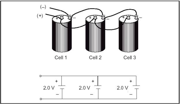 two batteries in circuit 3 is the same as by the single battery in