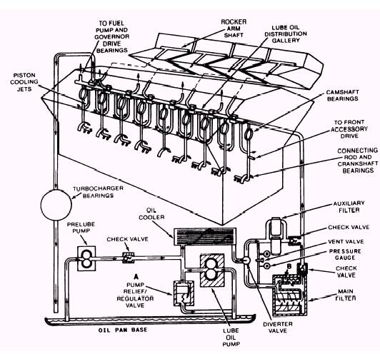 Jaguar Xk8 Engine Fluid Diagram \u2013 Wiring Diagram Repair
