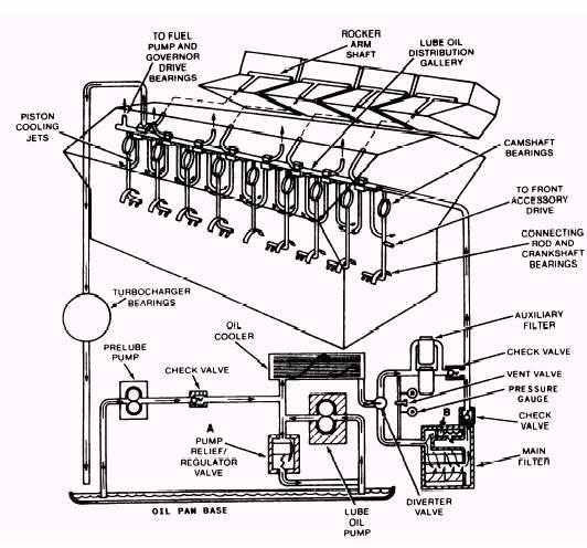 cat 236 engine diagram