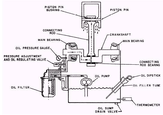 dwm copeland compressor repair diagram dwm copeland compressor