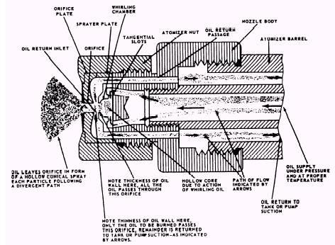 DOC ➤ Diagram Chelsea Pump Diagram File Tz11505 Ebook Schematic