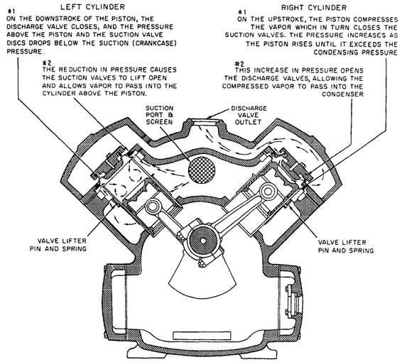 suction control valve wiring diagram