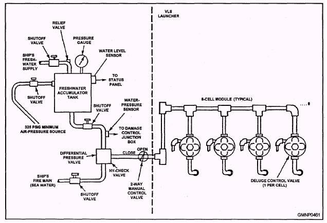 Automatic Sprinkler System Wiring Diagram