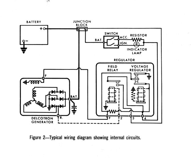 Farmall 756 Wiring Diagram Online Wiring Diagram
