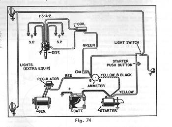 pony massey harris wiring diagram