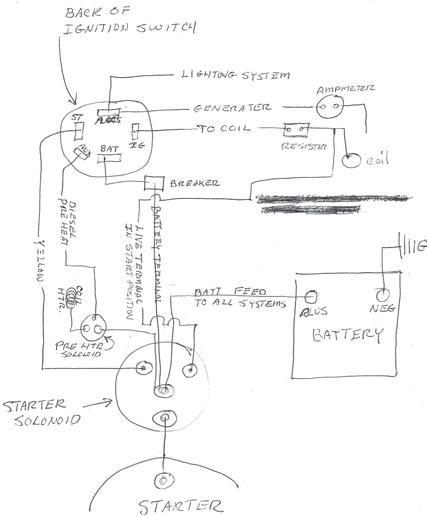 Marvelous 1170 X 630 Jpeg 162Kb Case Ih 1680 Wiring Diagram Caroldoey Better Wiring Digital Resources Pelapshebarightsorg