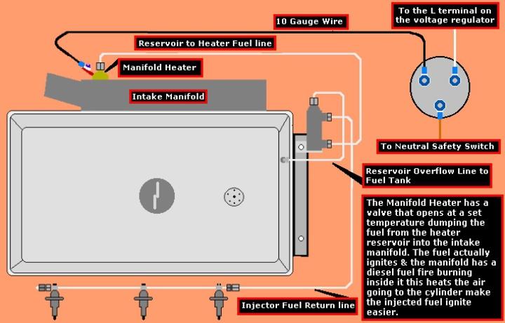 1961 MF 35 Need Help Wiring Voltag - Yesterday\u0027s Tractors