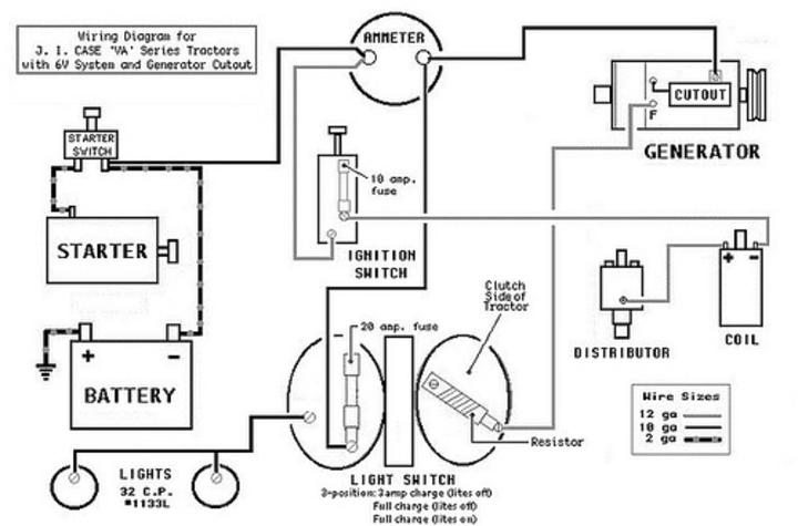 case 444 garden tractor wiring diagram