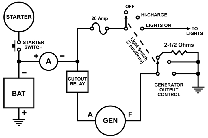 3 brush generator h farmall wiring wiring diagram6 volt farmall m tractor electrical diagram auto electrical wiring 3 brush generator h farmall wiring
