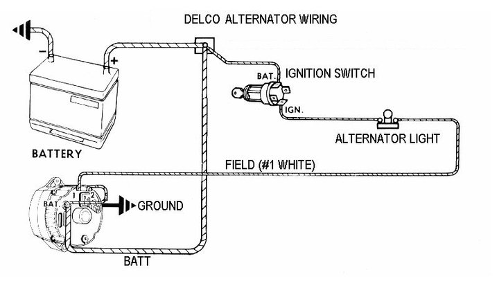 John Deere Tractor Alternator Wiring Diagram - Wwwcaseistore \u2022