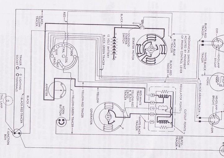 fordson dexta wiring diagram