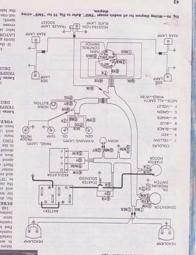 dexta wiring diagram your wiring diagram Ford Wiring Diagrams