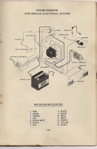 case 220 garden tractor wiring diagram