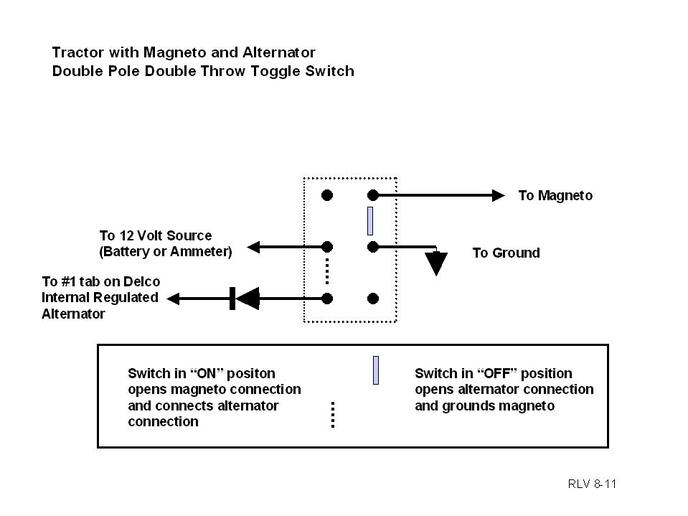 ford lehman starter wiring diagram