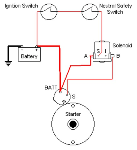 1965 wiring that goes to starter solenoid