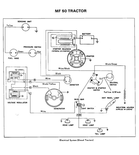minneapolis moline tractor ledningsdiagram