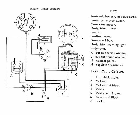 Ferguson Te20 Wiring Diagram - Wiring Diagram Write
