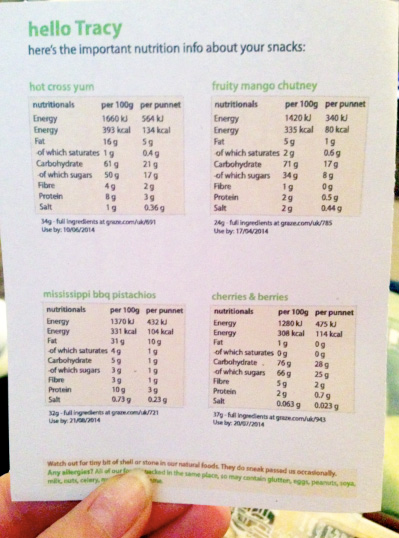 Nutrition Information From My Second Graze Box