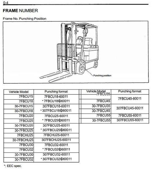 clark forklift wiring diagram for tm 15
