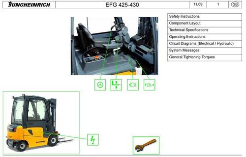 Jungheinrich Electric Lift Truck EFG 425, EFG 425K , EFG 425KS, EF