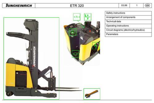 jungheinrich \u2013 Best Repair Manual Download