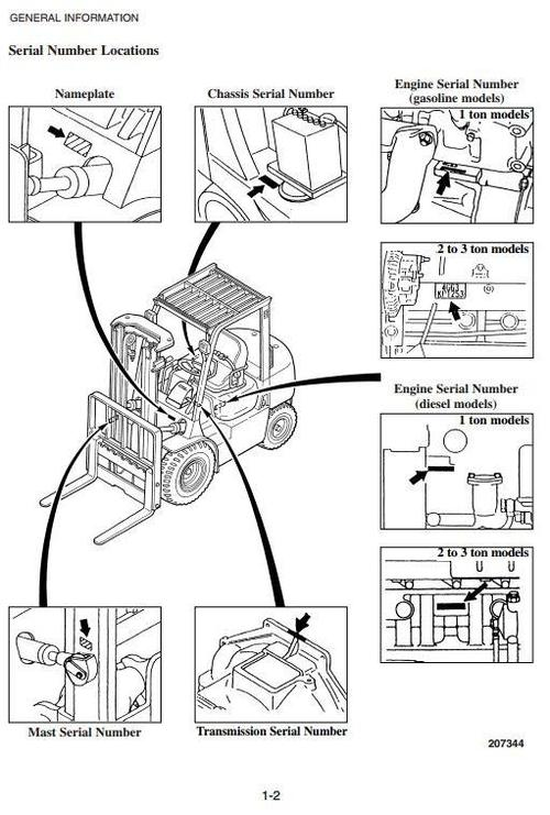 lpg system diagram