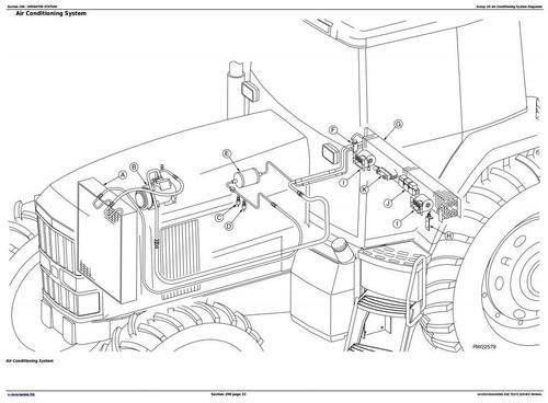 Deer 7210, 7410, 7510 Tractors Diagnostic and Tests Service Manual