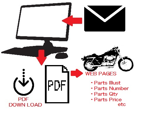 Harley Manual \u2013 Best Repair Manual Download
