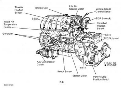 2003 chrysler voyager engine diagram