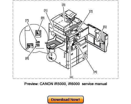 block diagram canonir5000