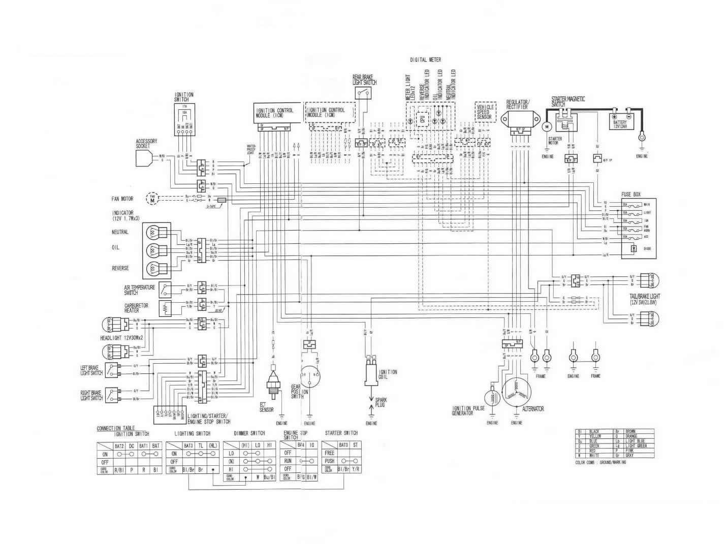 Rancher350_2004_wiring honda 420 atv wiring diagram honda wiring diagrams instruction 2007 honda rancher 420 wiring diagram at fashall.co