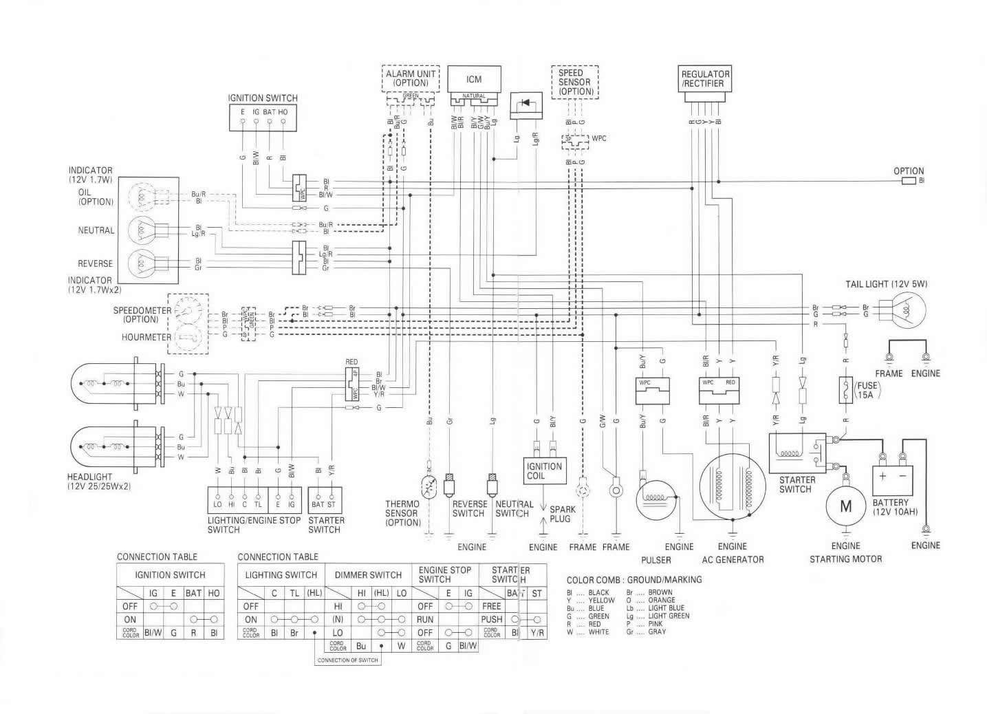 2002 honda rancher 350 wiring diagram