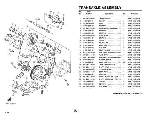 Yamaha Gas Golf Cart Parts Catalog \u2013 Wiring Diagram Repair