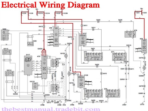 1994 Volvo 960 Instrument Cluster Wiring Diagram - 1819