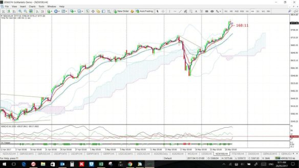 NASDAQ4hr