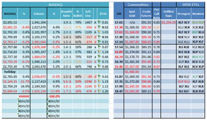 excel sheet for stock trading